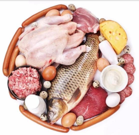 Kiểm thịt cá